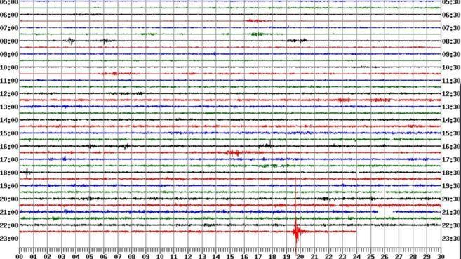 Didžiojoje Britanijoje įvyko 3,2 balo stiprumo žemės drebėjimas