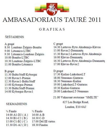 """Krepšinio turnyras """"Ambasadoriaus taurė 2011"""""""